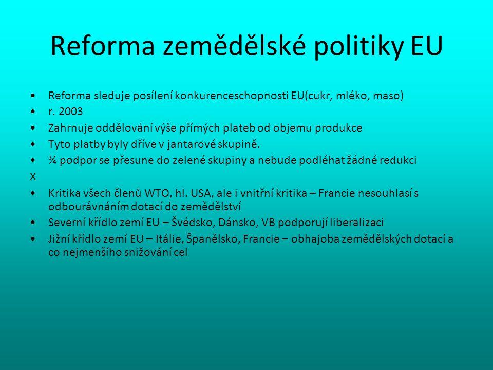 Reforma zemědělské politiky EU