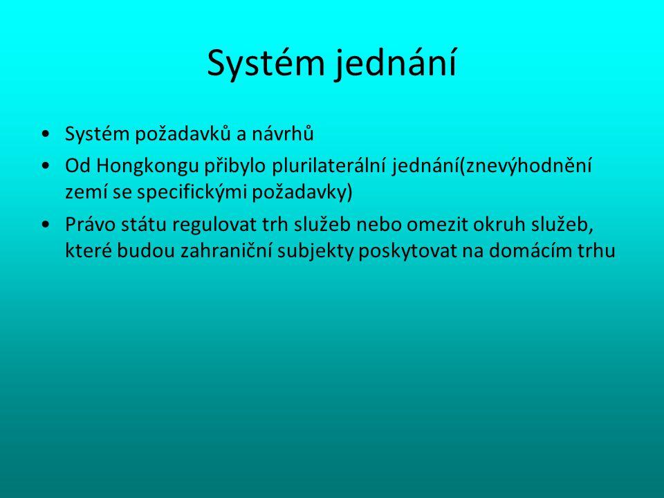 Systém jednání Systém požadavků a návrhů