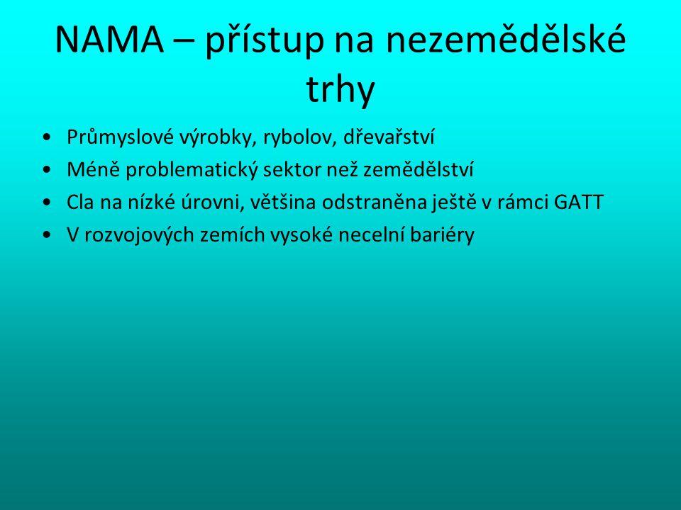 NAMA – přístup na nezemědělské trhy