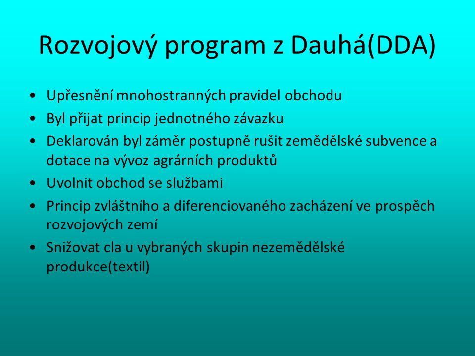 Rozvojový program z Dauhá(DDA)
