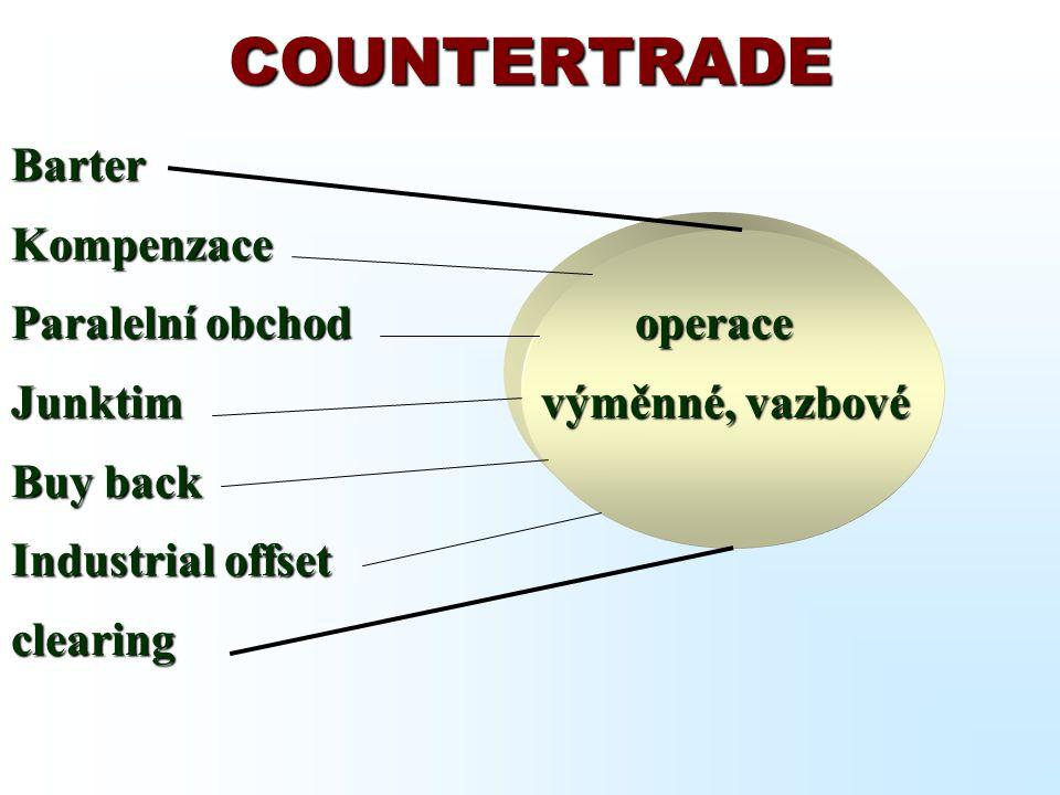 COUNTERTRADE Barter Kompenzace Paralelní obchod operace