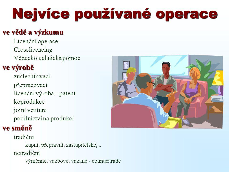 Nejvíce používané operace