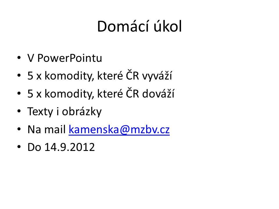 Domácí úkol V PowerPointu 5 x komodity, které ČR vyváží