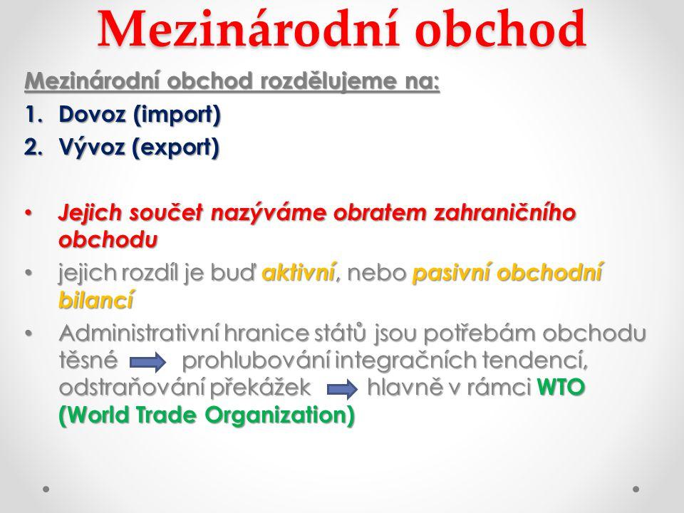 Mezinárodní obchod Mezinárodní obchod rozdělujeme na: Dovoz (import)