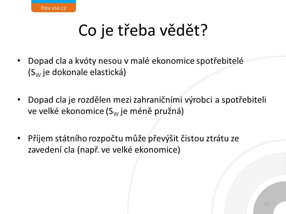 Co je třeba vědět Dopad cla a kvóty nesou v malé ekonomice spotřebitelé (SW je dokonale elastická)