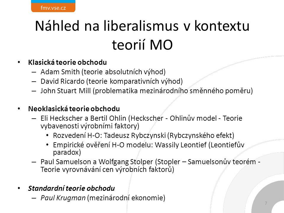 Náhled na liberalismus v kontextu teorií MO