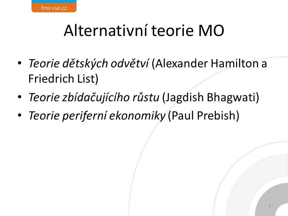 Alternativní teorie MO