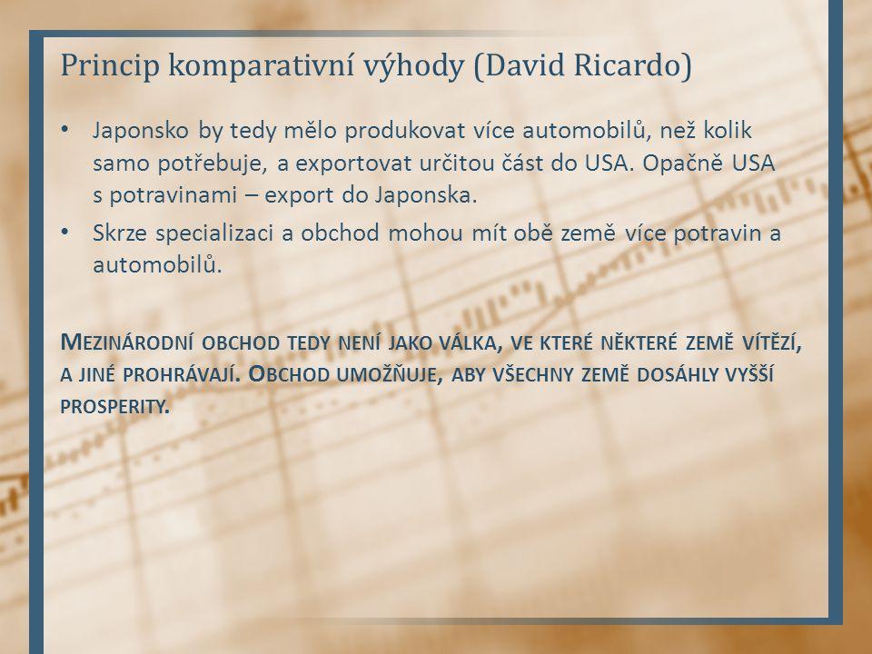 Princip komparativní výhody (David Ricardo)
