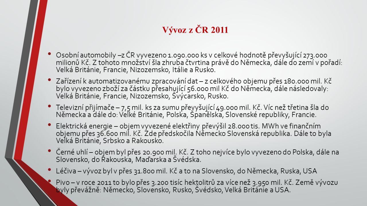 Vývoz z ČR 2011