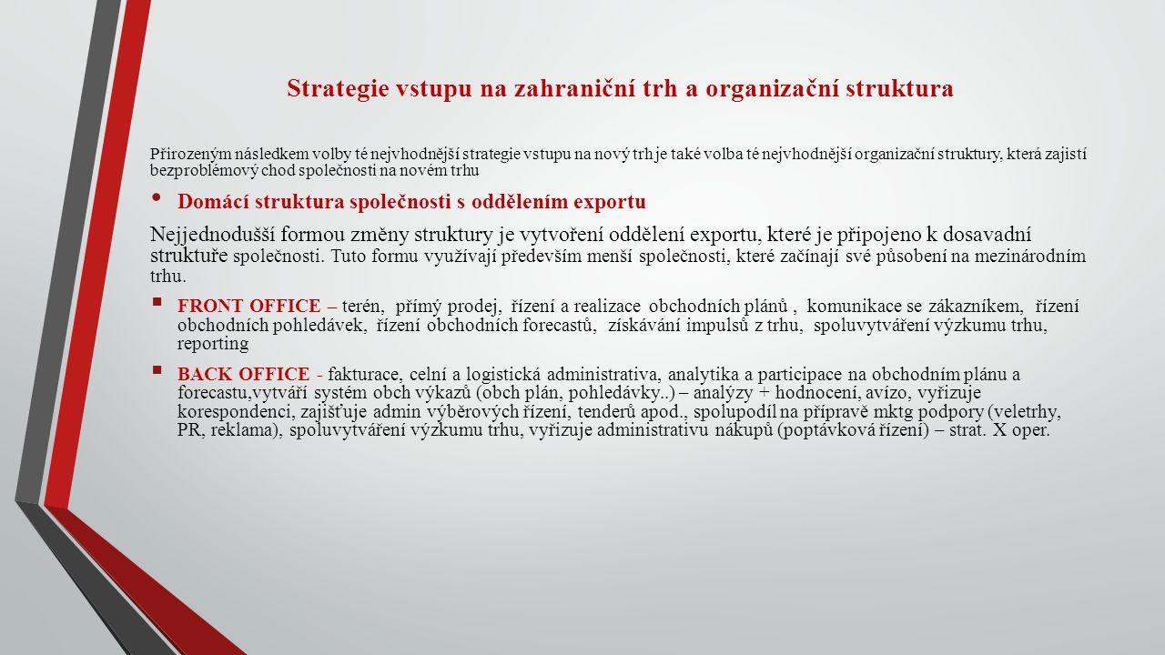Strategie vstupu na zahraniční trh a organizační struktura