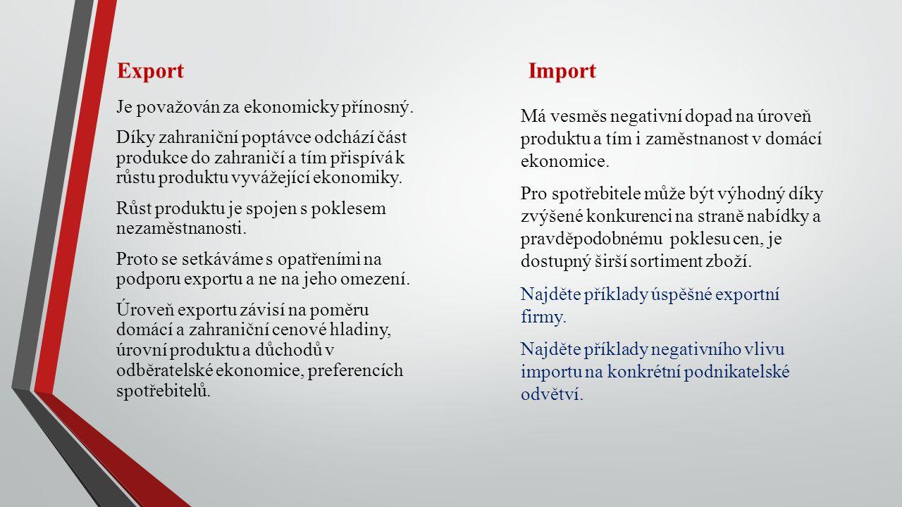 Export Import Je považován za ekonomicky přínosný.