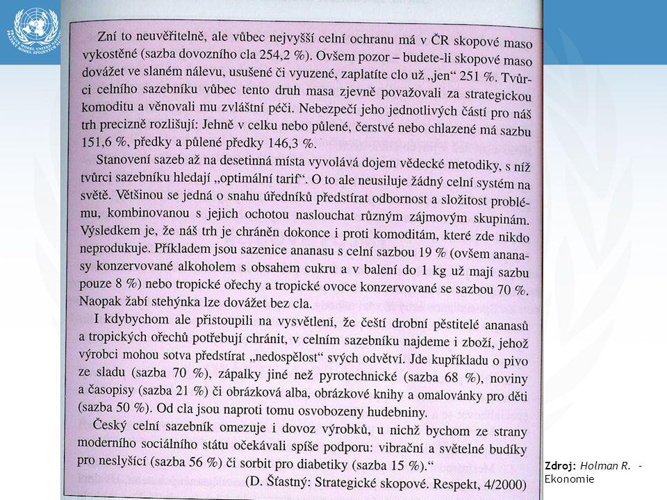 Příklady z praxe Zdroj: Holman R. – Ekonomie