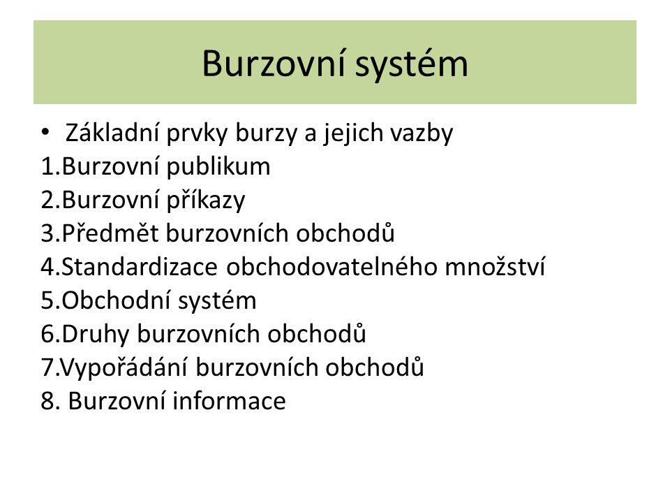 Burzovní systém Základní prvky burzy a jejich vazby