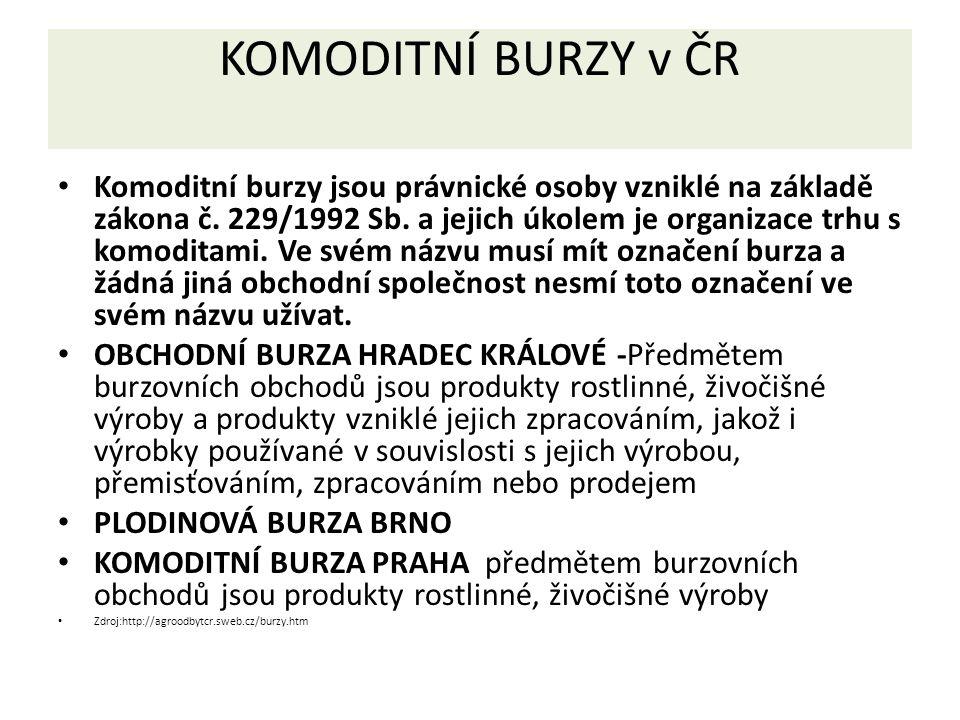 KOMODITNÍ BURZY v ČR