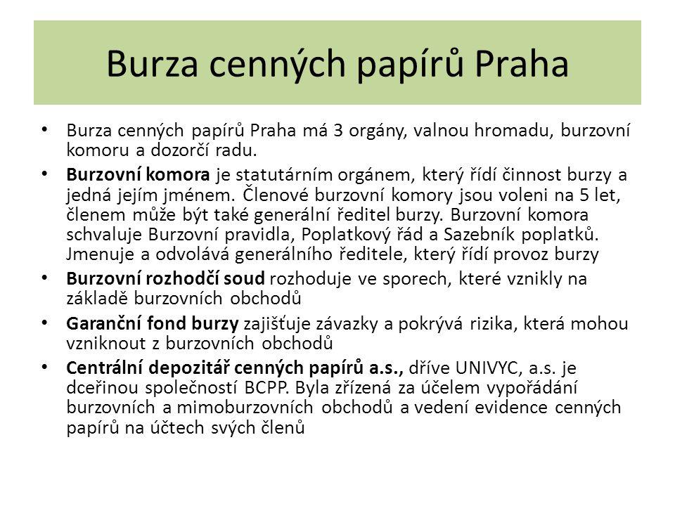 Burza cenných papírů Praha