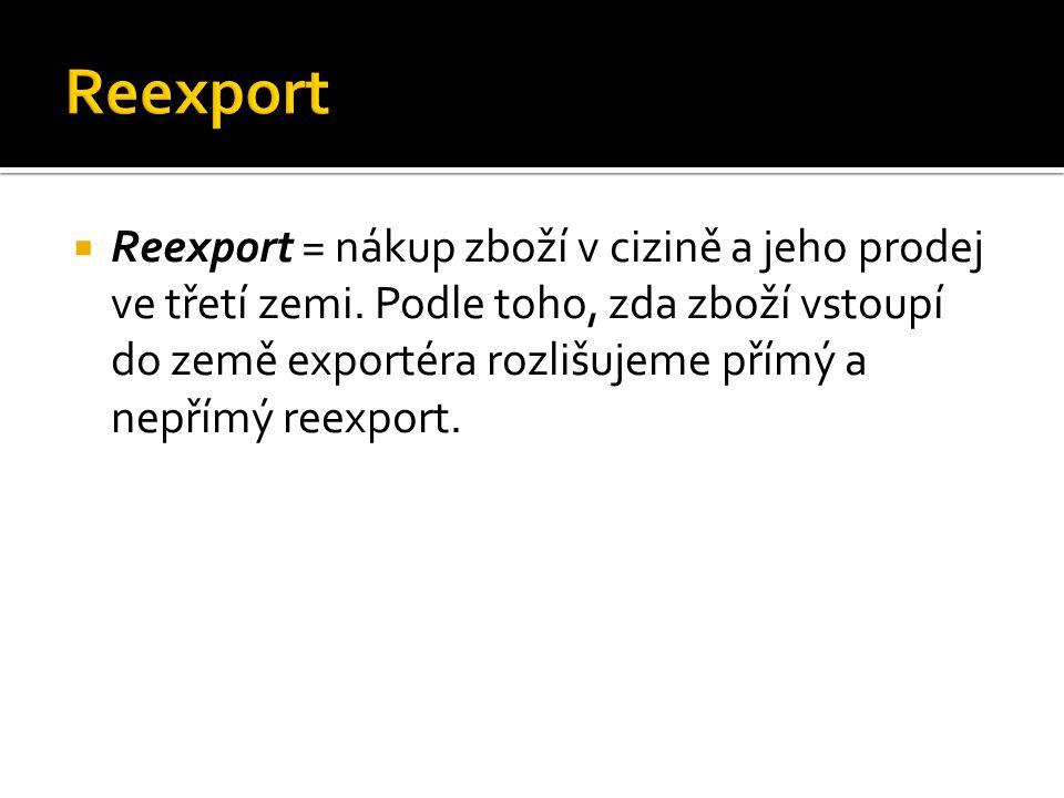 Reexport