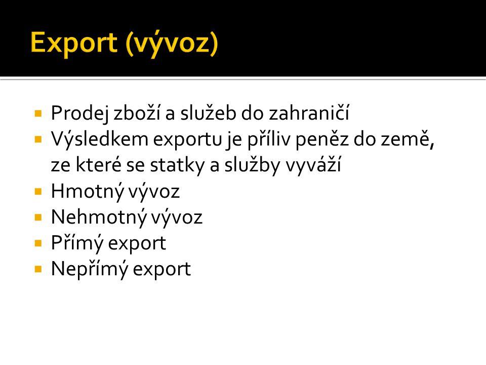 Export (vývoz) Prodej zboží a služeb do zahraničí