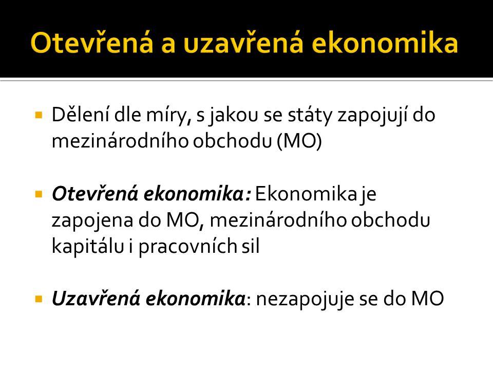 Otevřená a uzavřená ekonomika