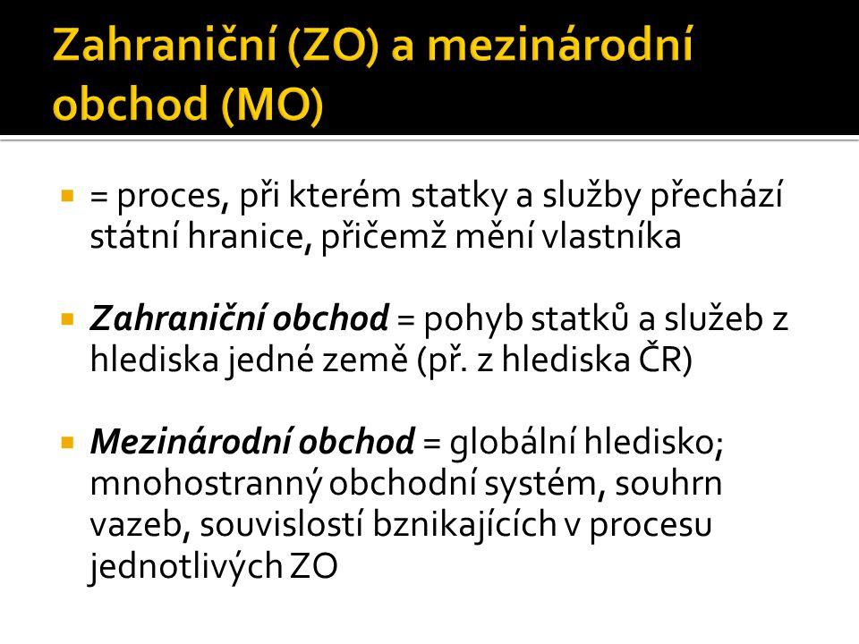 Zahraniční (ZO) a mezinárodní obchod (MO)