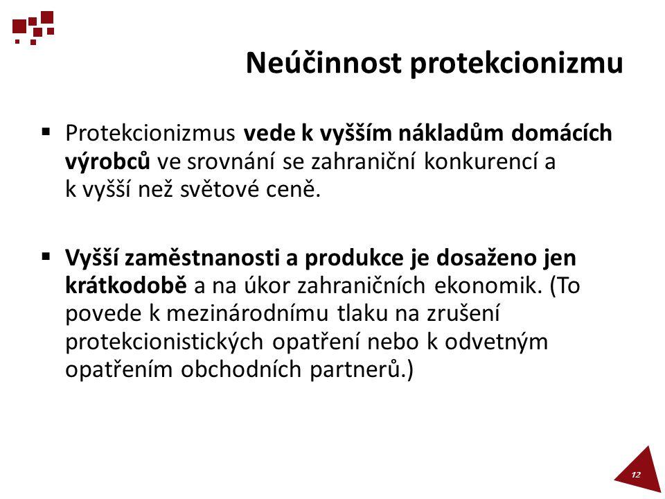 Neúčinnost protekcionizmu
