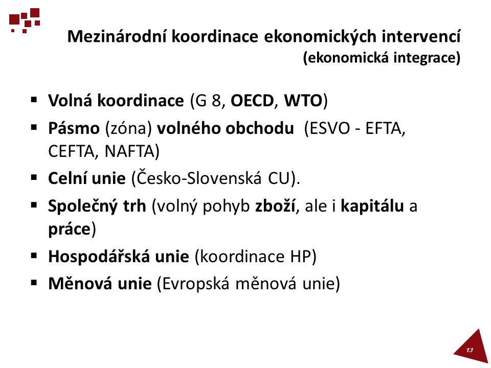 Mezinárodní koordinace ekonomických intervencí (ekonomická integrace)