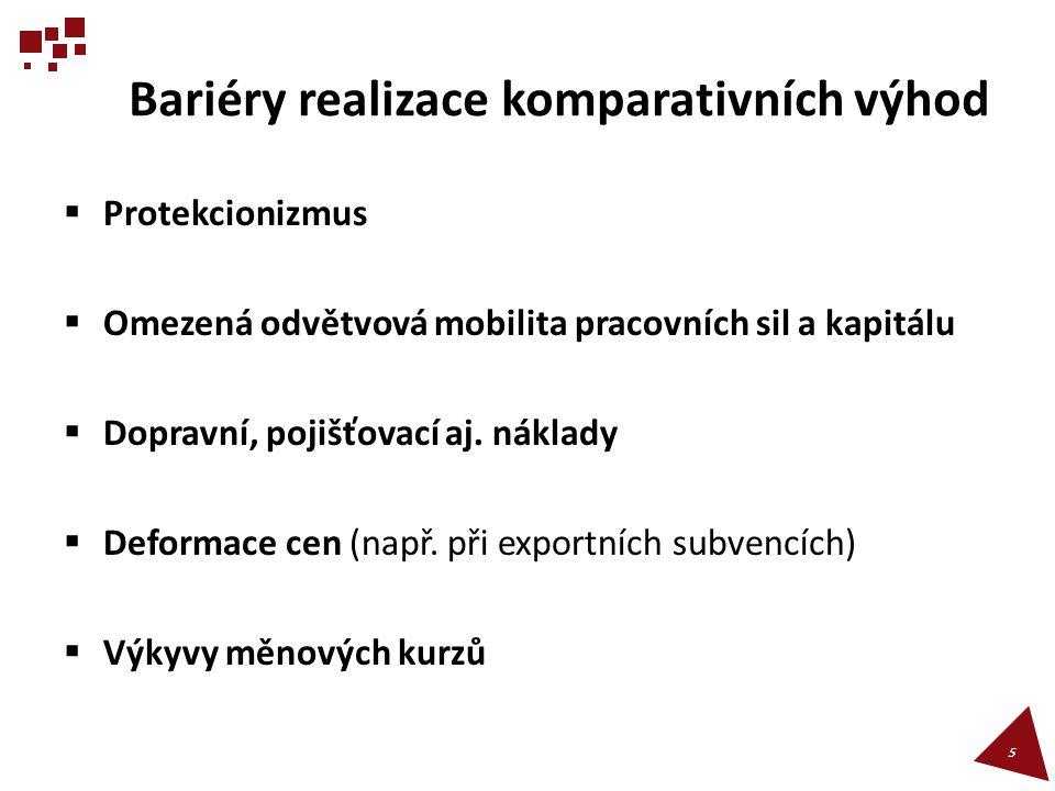 Bariéry realizace komparativních výhod
