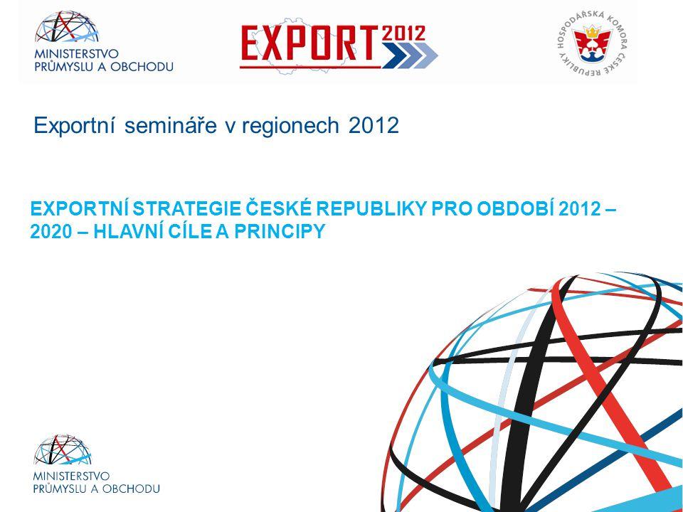 Exportní semináře v regionech 2012