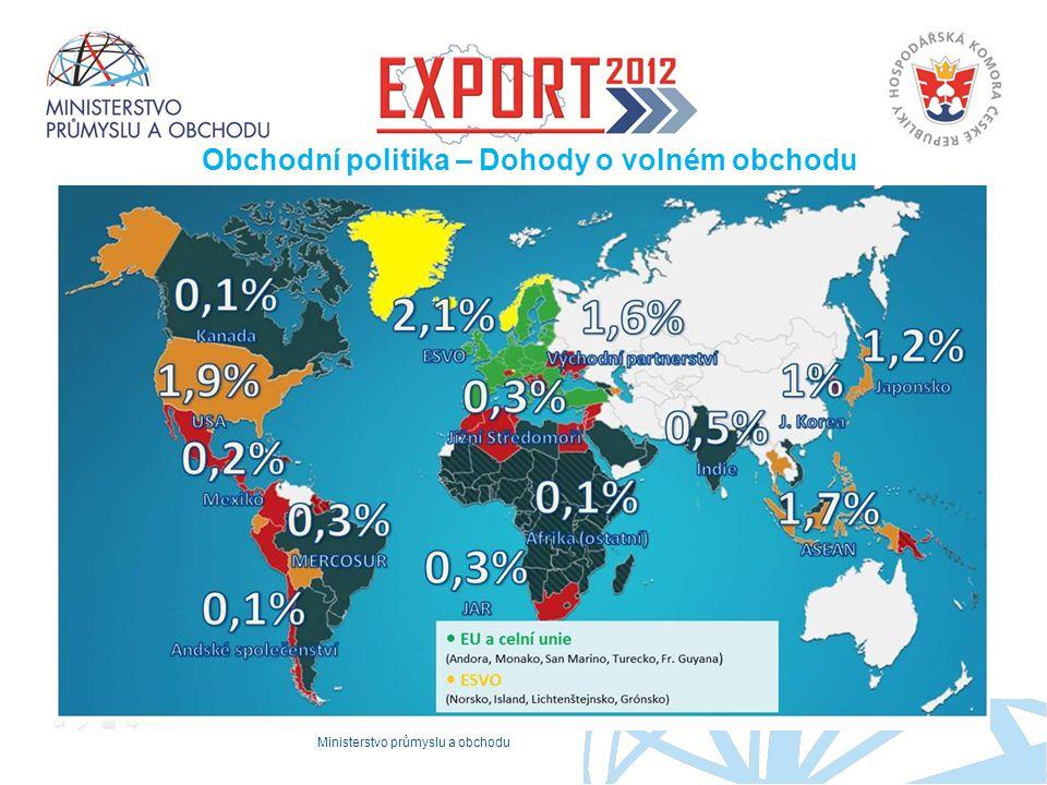 Obchodní politika – Dohody o volném obchodu