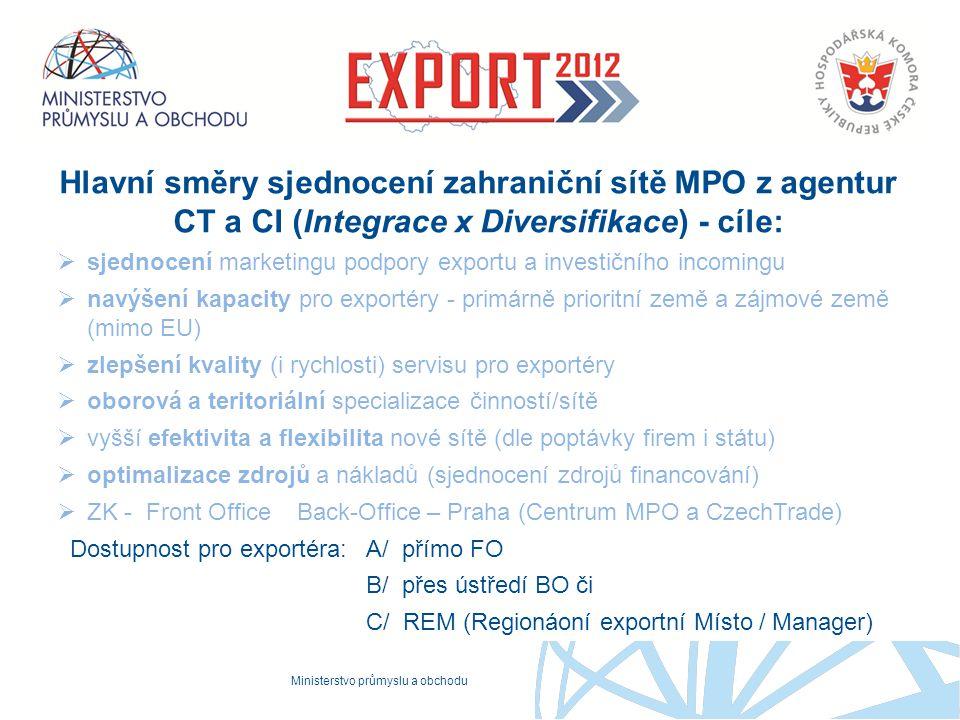 Proč to děláme Hlavní směry sjednocení zahraniční sítě MPO z agentur CT a CI (Integrace x Diversifikace) - cíle: