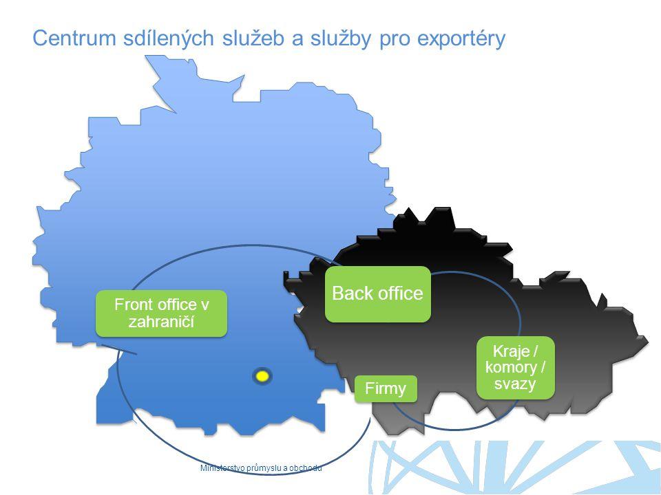 Centrum sdílených služeb a služby pro exportéry