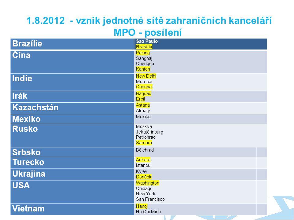 1.8.2012 - vznik jednotné sítě zahraničních kanceláří MPO - posílení