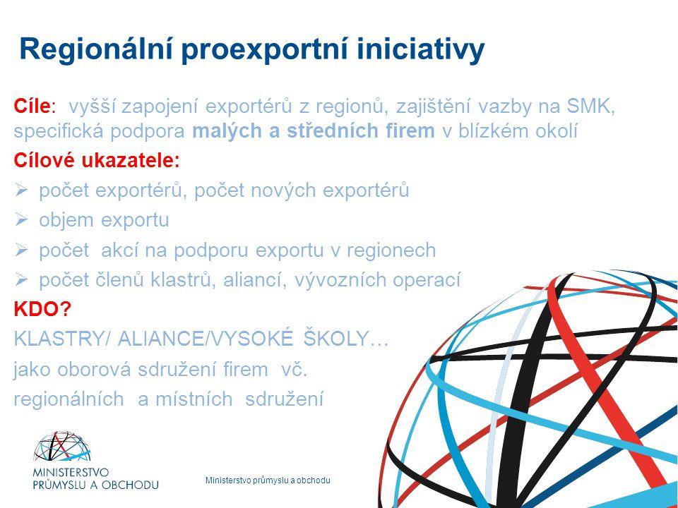 Regionální proexportní iniciativy
