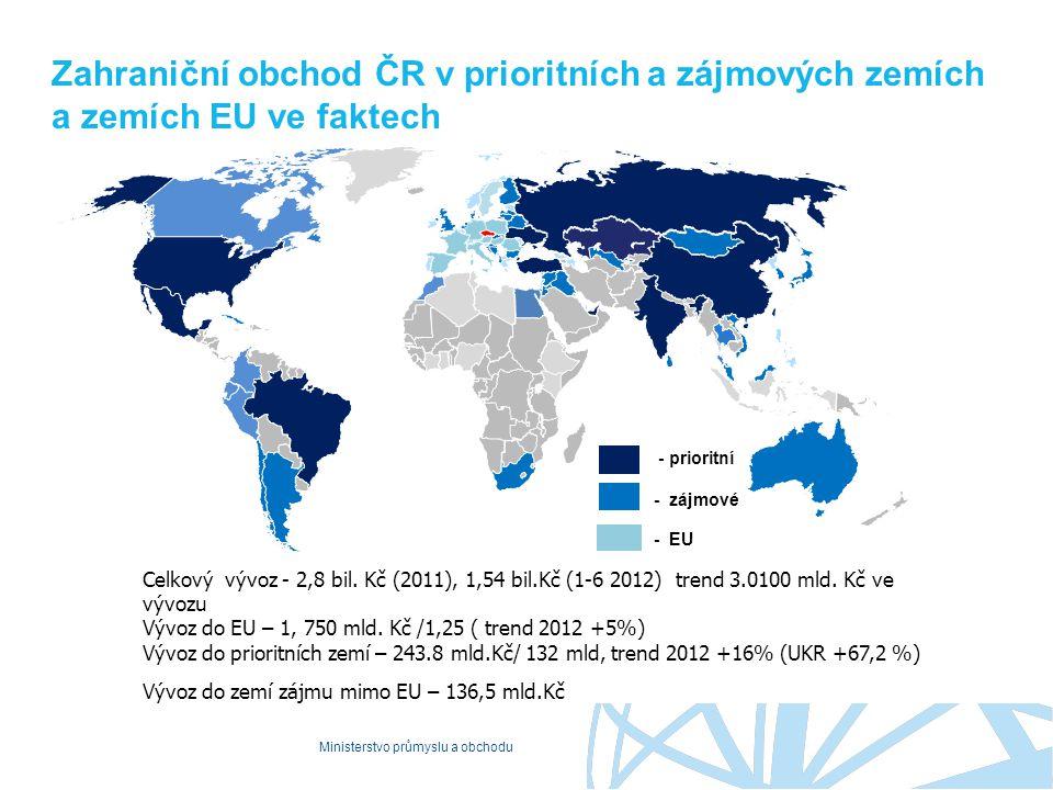 Zahraniční obchod ČR v prioritních a zájmových zemích a zemích EU ve faktech