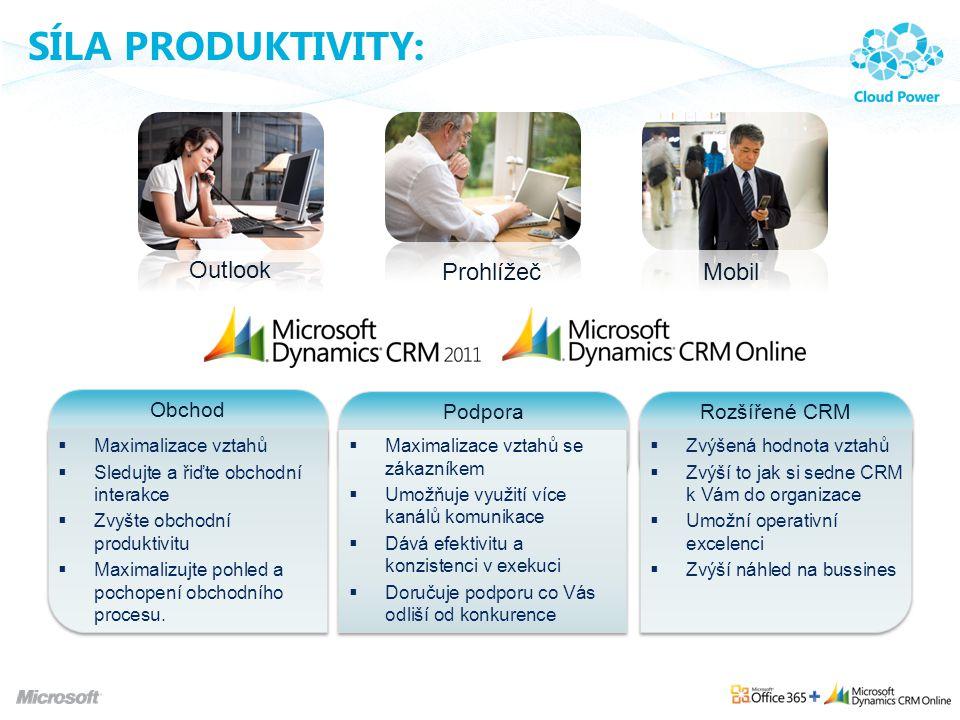 Síla produktivity: Outlook Prohlížeč Mobil Obchod Podpora