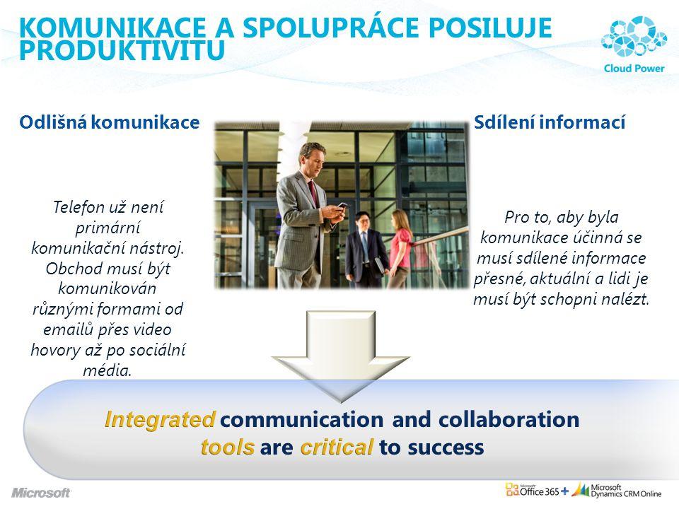 Komunikace a spolupráce posiluje produktivitu
