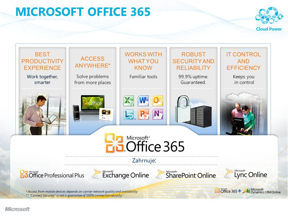 Microsoft Office 365 + BEST PRODUCTIVITY EXPERIENCE ACCESS ANYWHERE*