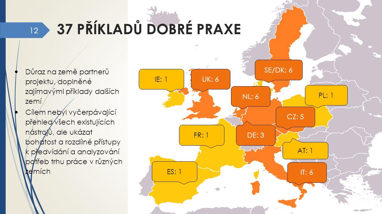 37 příkladů dobré praxe SE/DK: 6