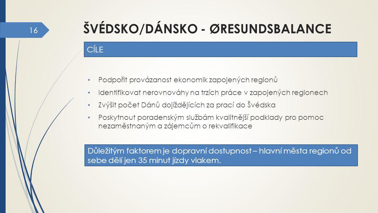 ŠVÉDSKO/DÁNSKO - Øresundsbalance