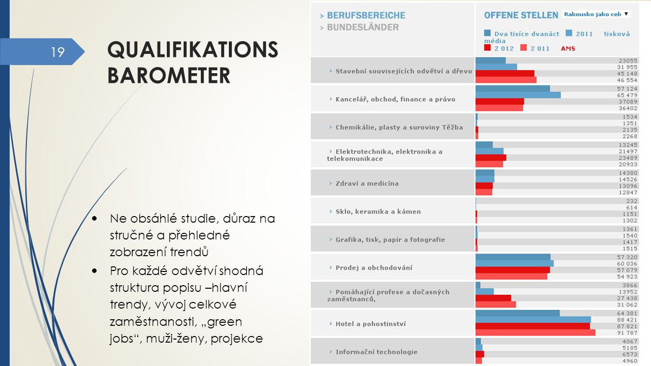 qualifikationsbarometer
