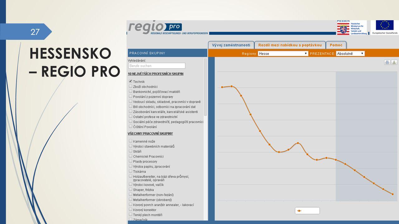 hessensko – regio pro