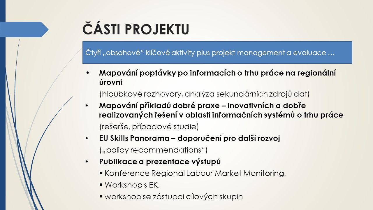 """ČÁSTI PROJEKTU Čtyři """"obsahové klíčové aktivity plus projekt management a evaluace …"""