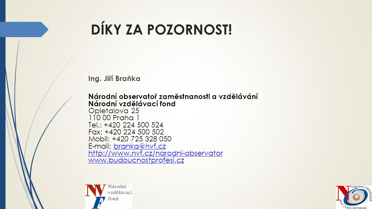 DÍKY ZA POZORNOST! Ing. Jiří Braňka