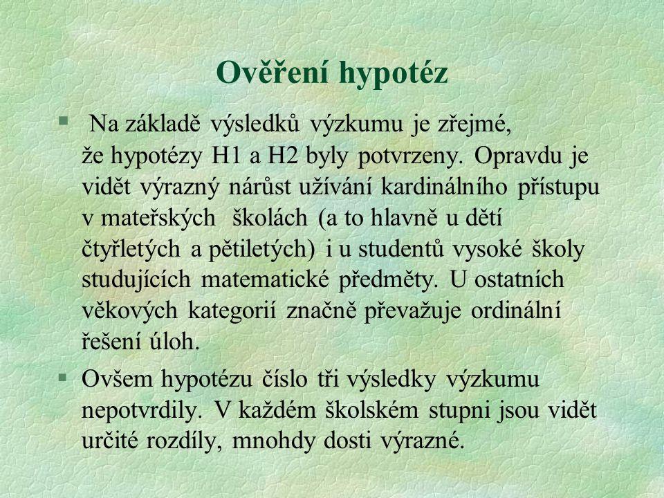Ověření hypotéz