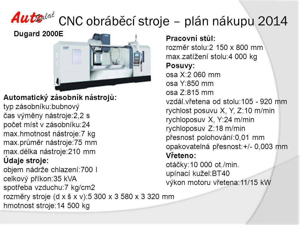 CNC obráběcí stroje – plán nákupu 2014