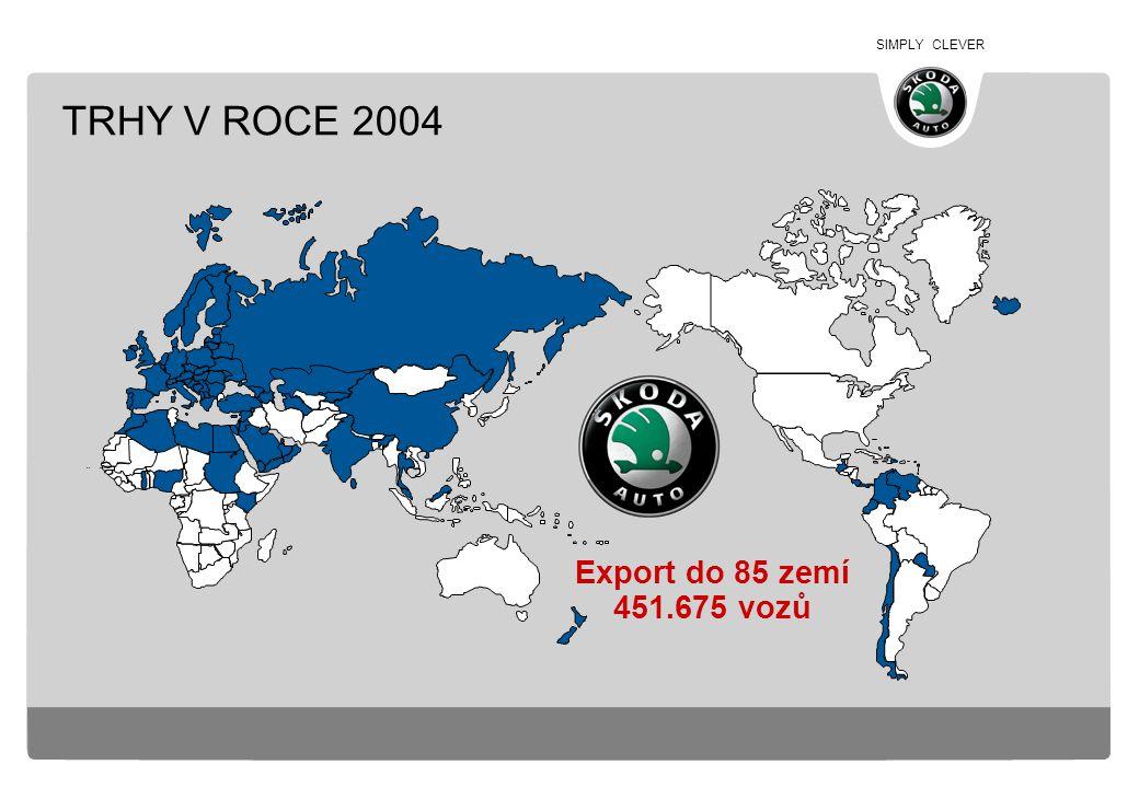 TRHY V ROCE 2004 Export do 85 zemí 451.675 vozů