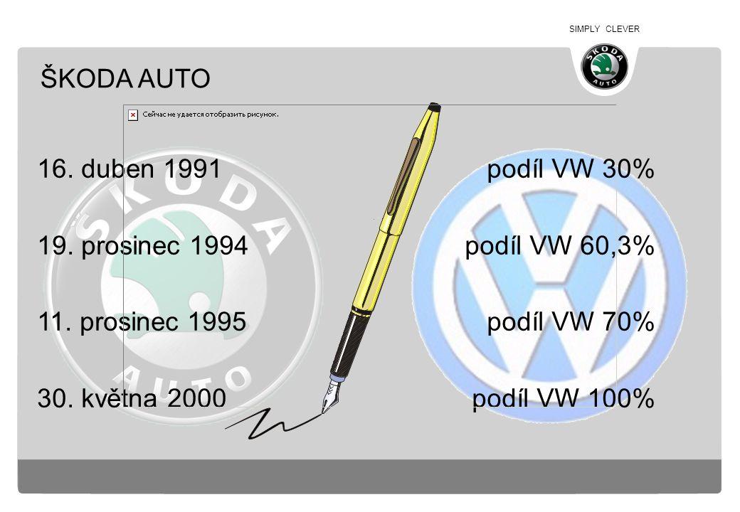 ŠKODA AUTO 16. duben 1991. 19. prosinec 1994. 11. prosinec 1995. 30. května 2000. podíl VW 30% podíl VW 60,3%