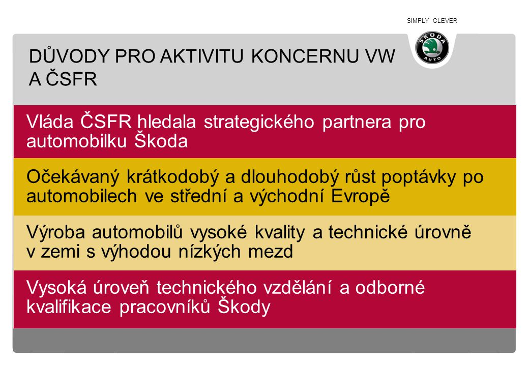 DŮVODY PRO AKTIVITU KONCERNU VW A ČSFR