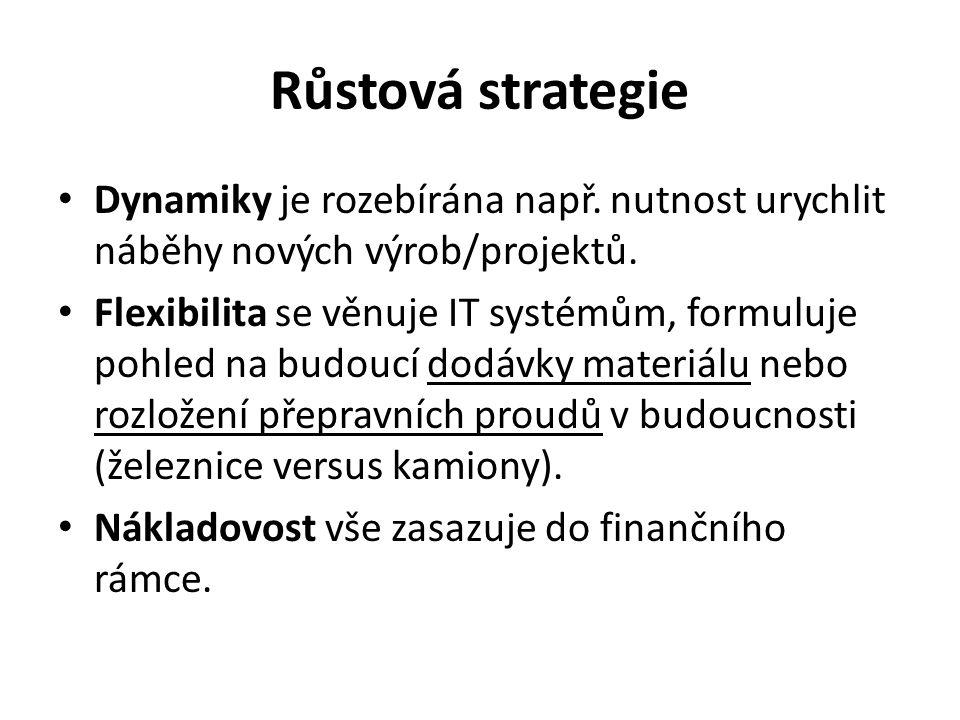 Růstová strategie Dynamiky je rozebírána např. nutnost urychlit náběhy nových výrob/projektů.