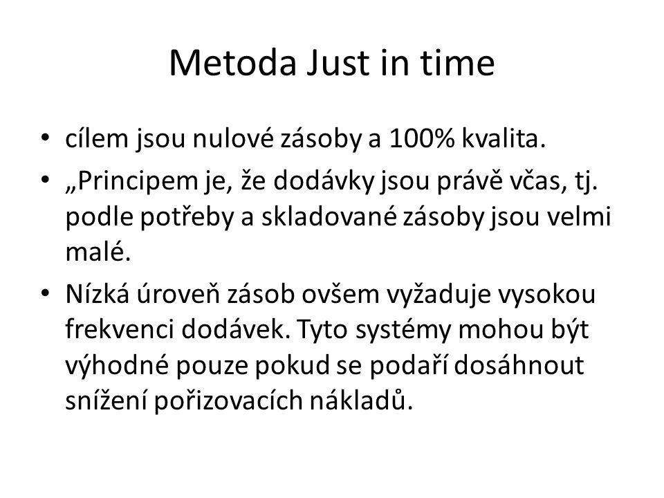 Metoda Just in time cílem jsou nulové zásoby a 100% kvalita.