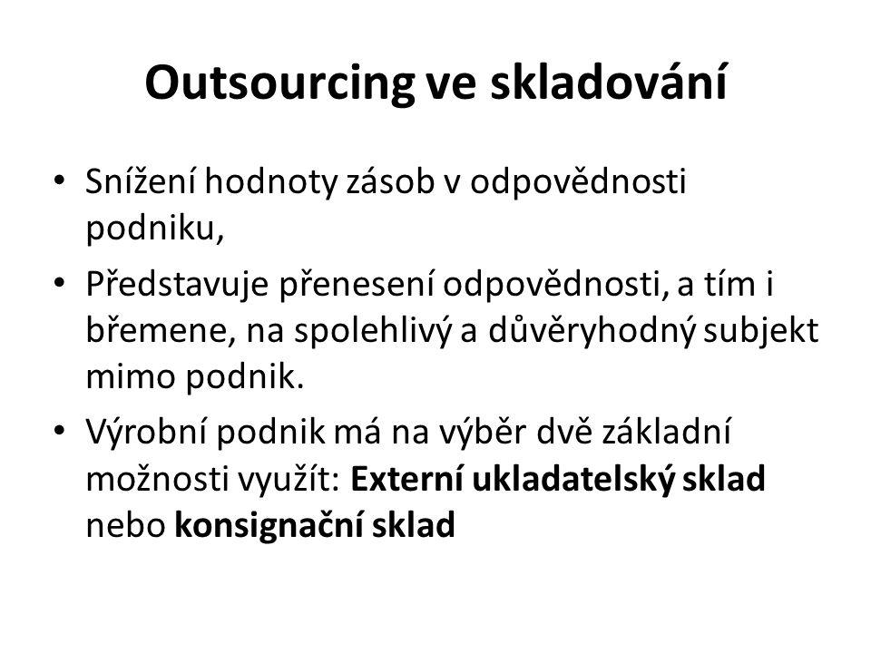Outsourcing ve skladování